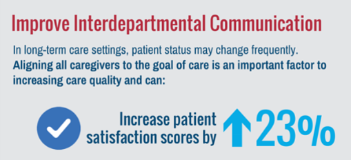 Patient satisfaction graphic
